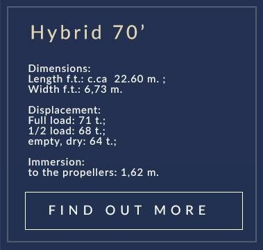 hybrid-70-eng